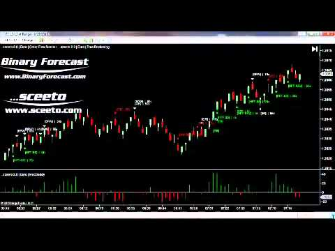 Are You Smart or Stupid Daily Report Forex Euro USD 6E Futures 19th Sept 2012