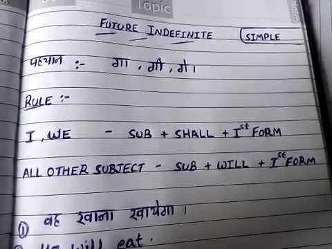 1-Future indefinite tense in hindi | simple future indefinite tense in hindi