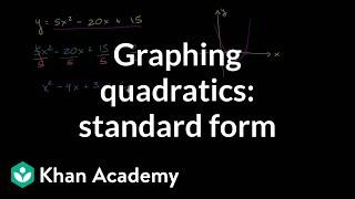 الرسوم البيانية القطع المكافئ باستخدام الجذور vertex | المعادلات من الدرجة الثانية | الجبر I | أكاديمية خان