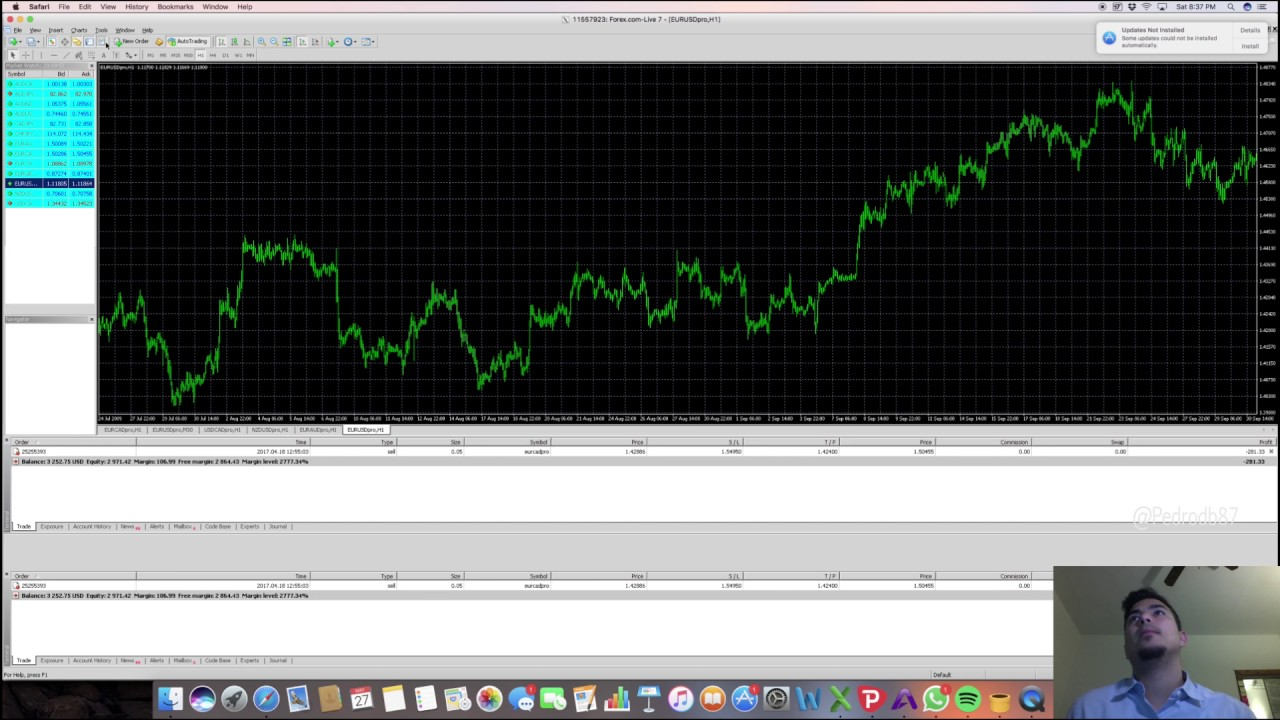 How to get FOREX historical data into metatrader? 90% modeling quality