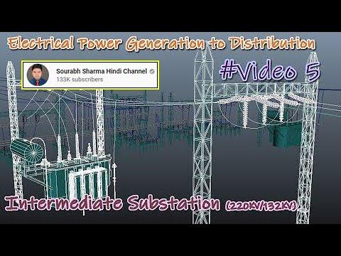 Electrical Substation 220KV To 132 Kv