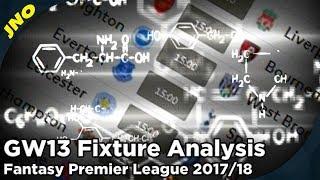 Gameweek 13 FPL Fixture Analysis 2017/18   Fantasy Premier League 2017/18 - Chelsea, Spurs & Palace