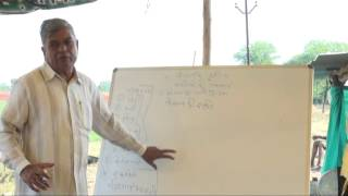 Organic Farming Training + Demo_Subhash Sharma ji part 2 of 4