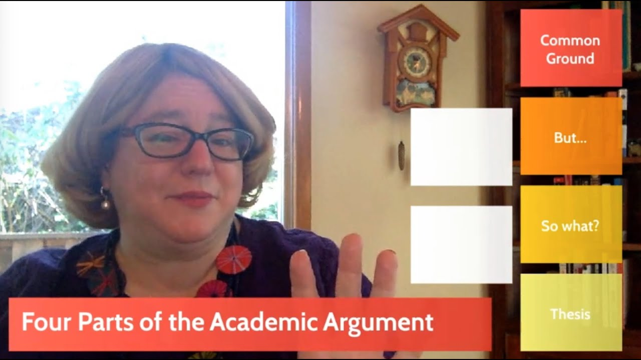 The Four Parts of the Academic Argument