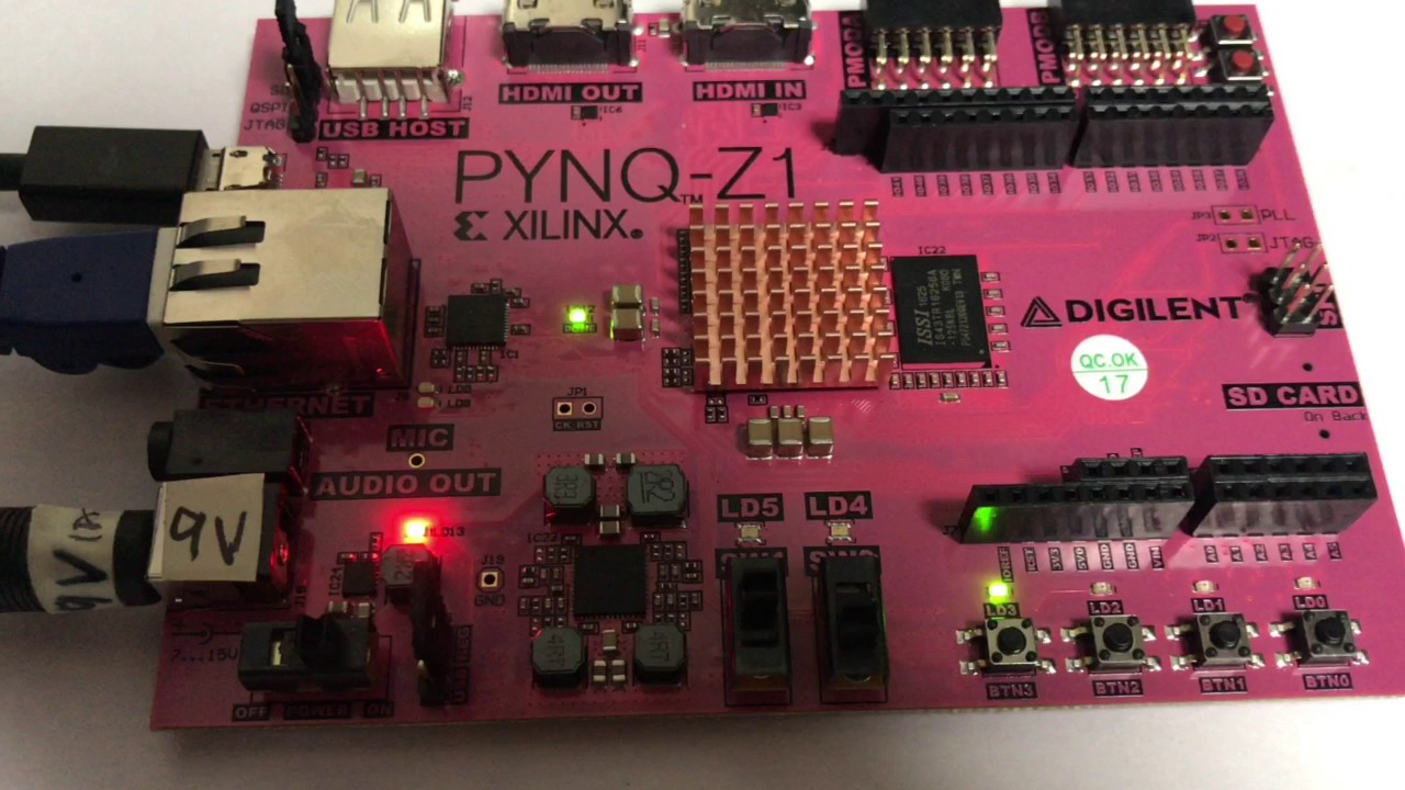 PYNQ-Z1 LED Blink with Custom Overlay