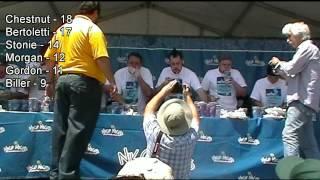 2011 Niko Niko's Gyro Eating Championship (part 2)