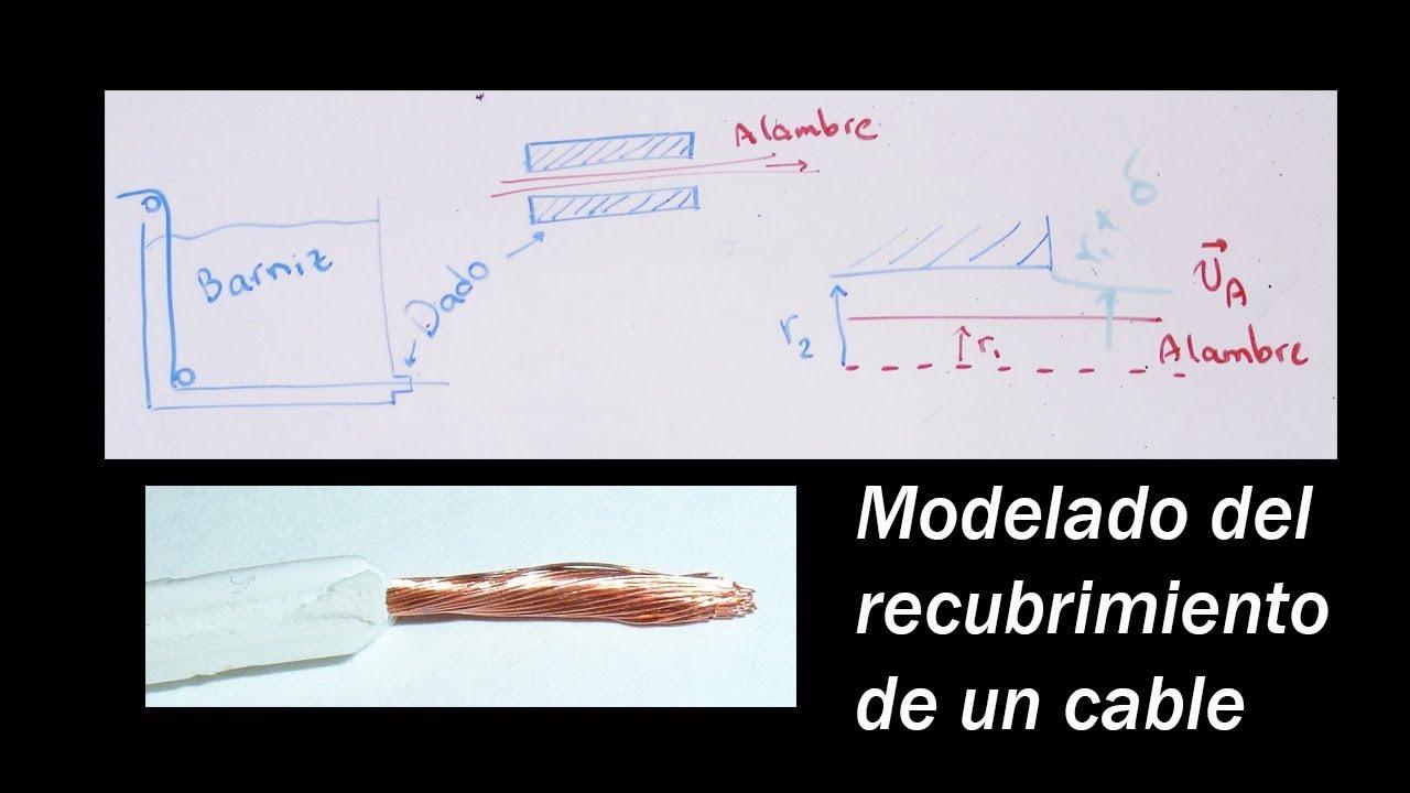 13. Modelando el recubrimiento de barniz para un cable - Fenómenos de transporte