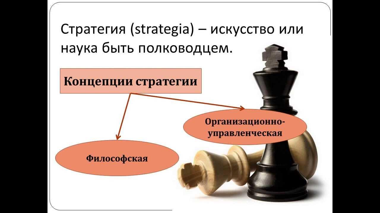 Презентация к защите реферата на тему Системный подход к  Презентация к защите реферата на тему Системный подход к стратегии предприятия