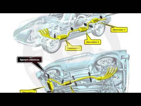 INTRODUCCIÓN A LA TECNOLOGÍA DEL AUTOMÓVIL - Módulo 5 (6/11)