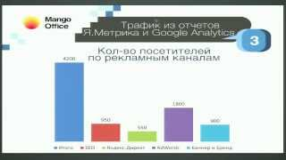 видео Анализ эффективности интернет-рекламы. Аналитика контекстной рекламы