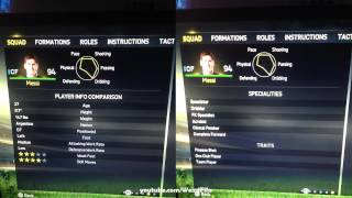 Fifa 15 Lionel Messi Face & Stats Thumbnail