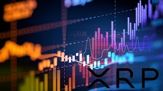 Technical Analysis Indicators Are Showing That XRP Will Rally Soon.