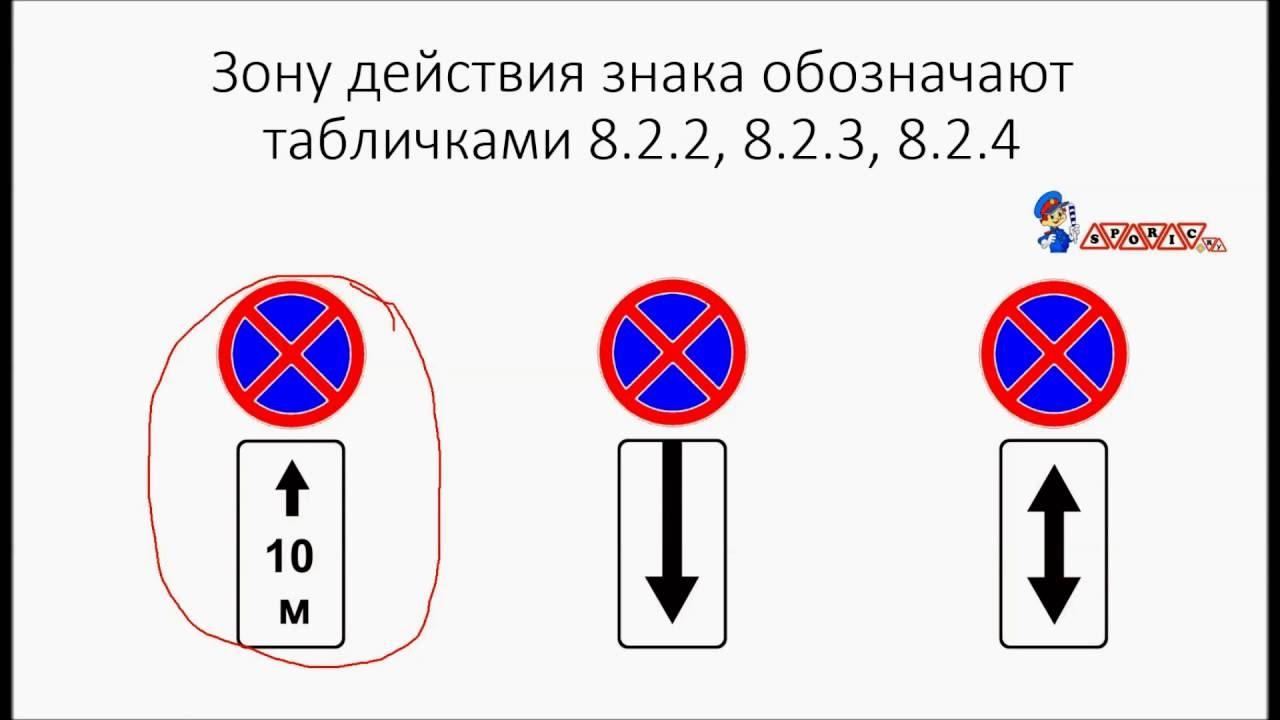 зона действия знака стоянка запрещена перед знаком