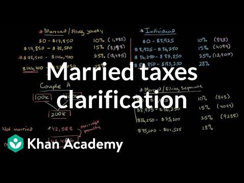 Married taxes clarification | Taxes | Finance & Capital Markets | Khan Academy