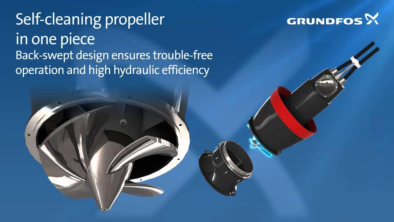 Axial Flow Pump Design : Grundfos kpl axial flow pump youtube