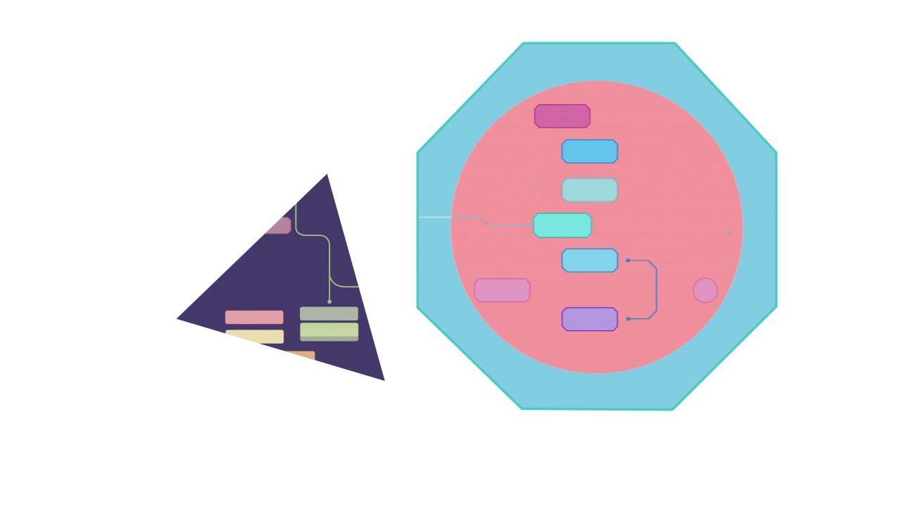 TOPdesk API