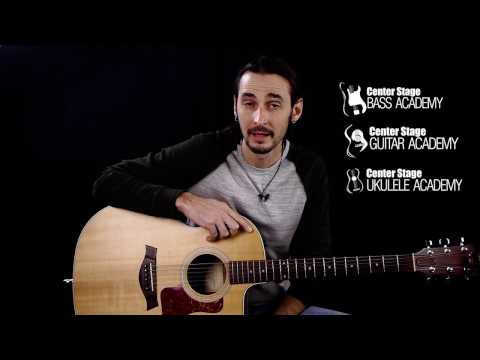 How You Remind Me Guitar Lesson | Nickelback | How To Play