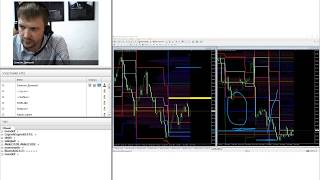 24.07.17г. Профиль рынка и объемы – эффективные методы анализа графиков.
