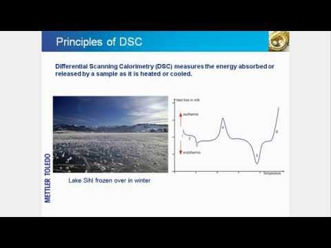 Differential Scanning Calorimetry (DSC) – online training co