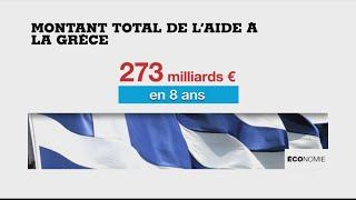 La Grèce peut-elle couper le cordon financier avec l'UE sans danger ?