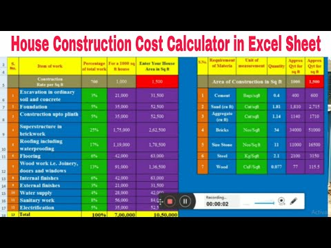 House Construction Cost Calculator 2020