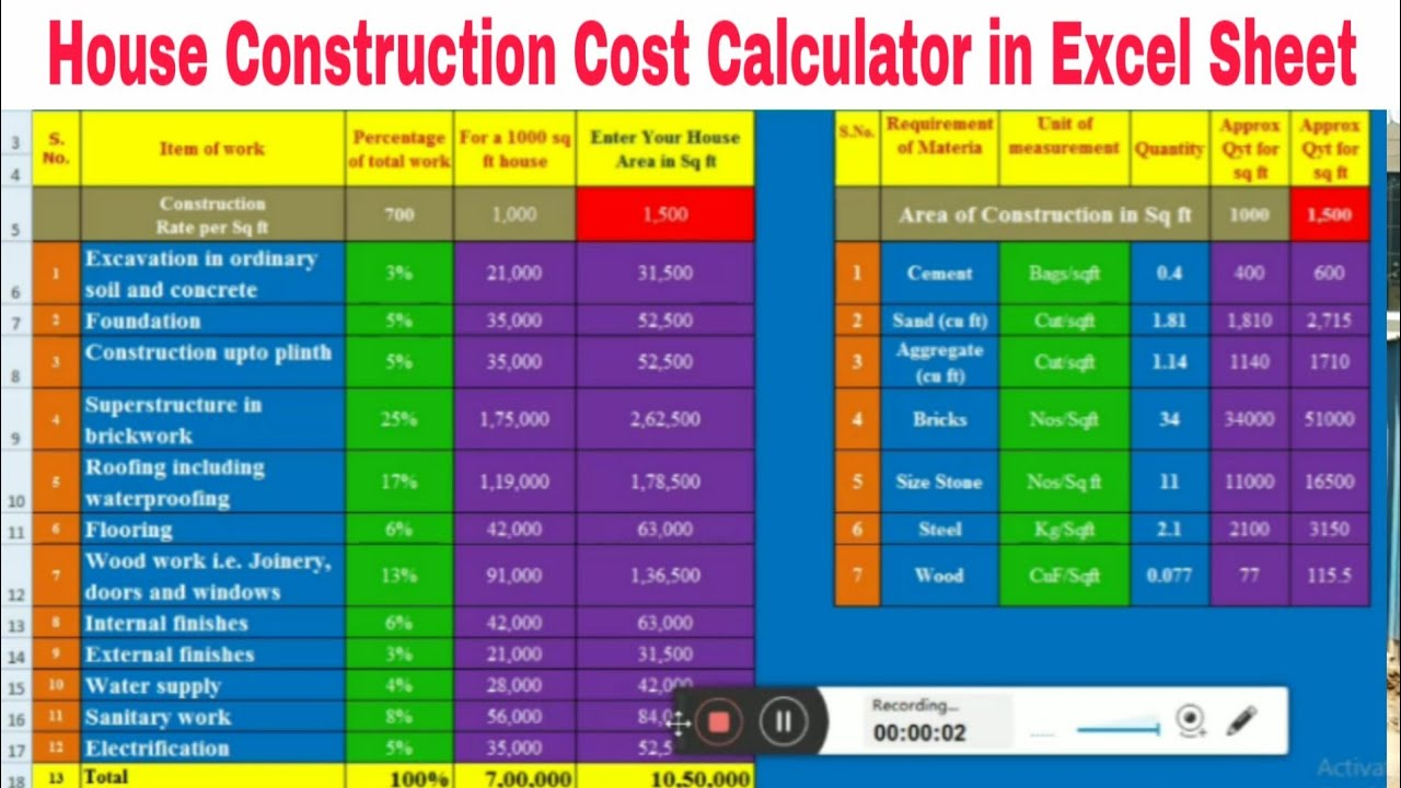 House Construction Cost Calculator 2021 Youtube