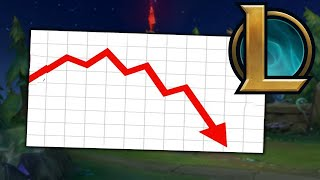 The Downfall of Leągue of Legends (sad state)