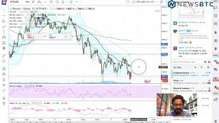 Bitcoin Analysis Feb 5, 2018: US Banks' Attack on Cryptocurrency Fuels Bearish Sentiment