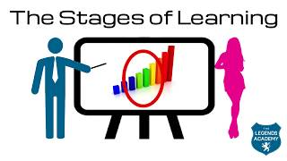 The Stages Of Learning - Which One Are You?
