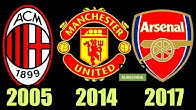 Biggest Laughing Stock TEAM From Every Year (04-19)