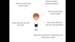 Rugby player performance analysis for schools.