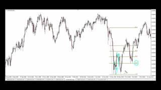 FX Trading - Structure Failure Trap