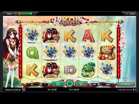 7900+ лучших игр в онлайн-казино, в которые реально играть безвозмездно в 2021 году