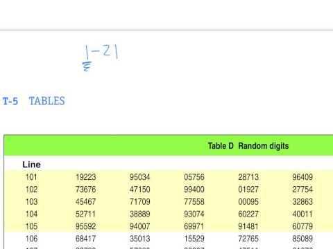Using Random Digits Table