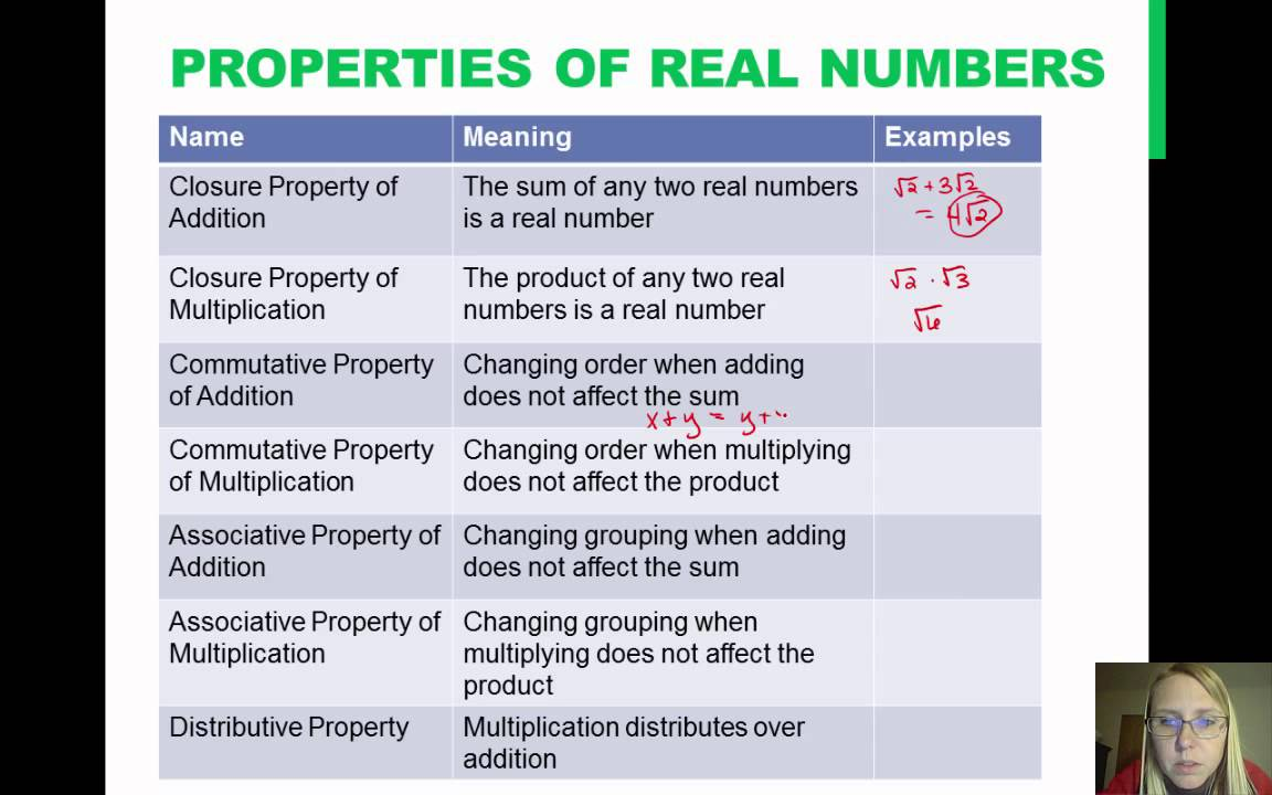 Real numbers and their properties pdf995