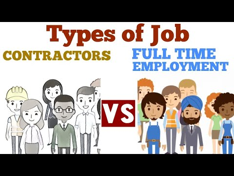 TYPES Of JOBS In CANADA 🇨🇦 🇨🇦 || CONTRACTOR Vs FULL TIME JOB