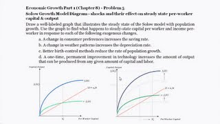 Solow Growth Model Diagram Problem - Shocks & Effects on Steady ...
