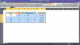 Calculating Probabilities Using the Normal Distribution Function in Excel