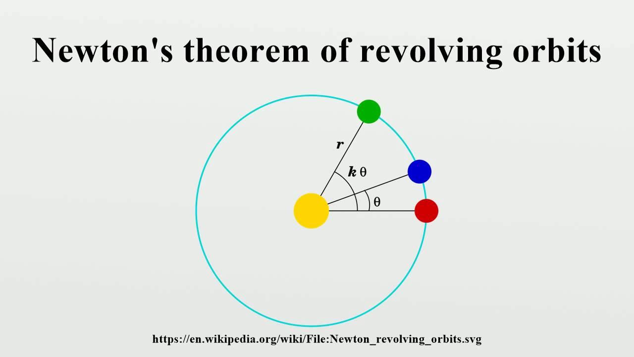 Newton's theorem of revolving orbits - YouTube