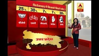 UP Civic Elections Exit Poll: BJP set for huge victory