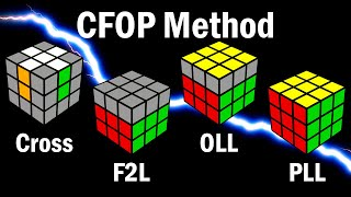 Rubik's Cube: How to Learn the CFOP Speedcubing Method