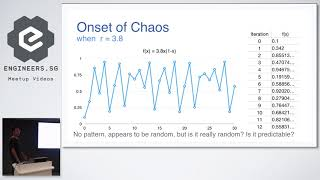 Chaos Theory in 20 minutes - JuniorDevSG Code and Tell