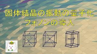 固体結晶の格子振動によるフォノンの生成:熱伝導のしくみ【固体化学、物性】