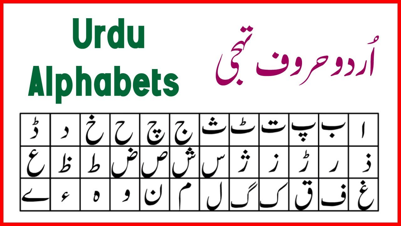 Easy Way to Learn Urdu Alphabets Through English One by One - Urdu Basic Letters