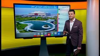 شاهد مونديال قطر في الملعب من الوضع نائما