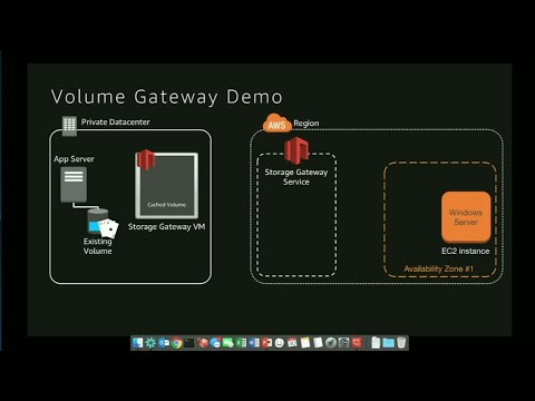 AWS re:Invent 2017: Using AWS Storage Gateway volumes for application migrations to (DEM73)