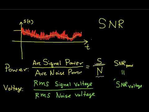 Signal-to-Noise Ratio