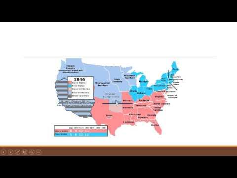 Slavery, States