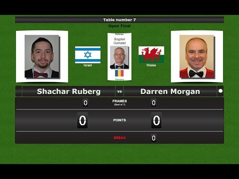Snooker Open Final : Shachar Ruberg vs Darren Morgan