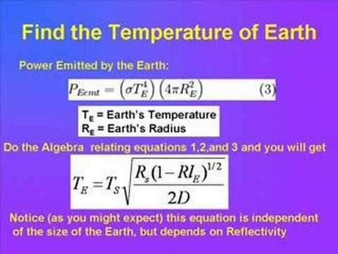 Planetary Global Warming - Earth Vs. Venus - YouTube